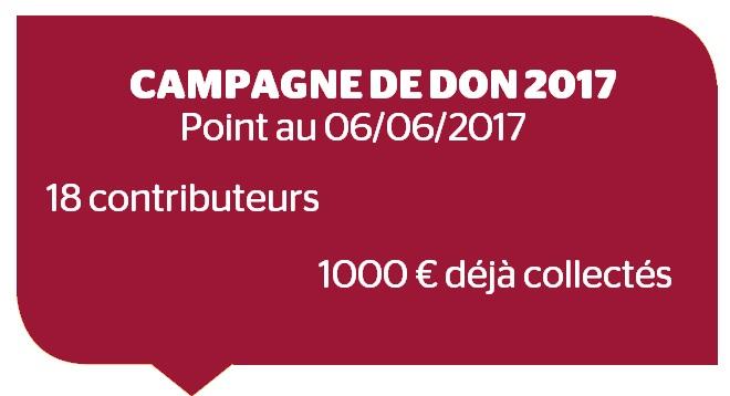 Campagne De Don 2017 Montpellier